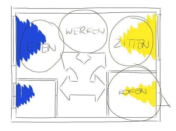 Functies plattegrond interieur - Online cursus interieur inrichten ...