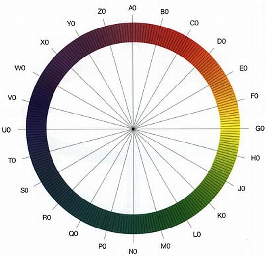 Kleurtoon_tint_kleuren